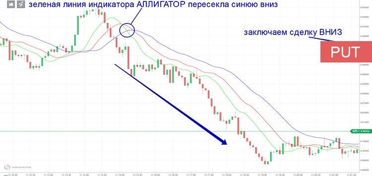Kategorija - Binārās opcijas (Lappuse 8) | Stock Trend System, Bināro opciju brokeru pārskati