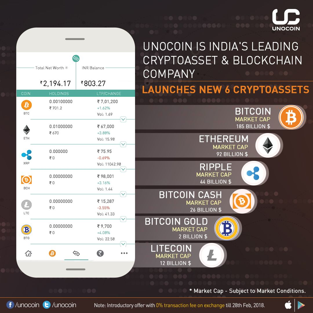 peļņa internetā bitcoin