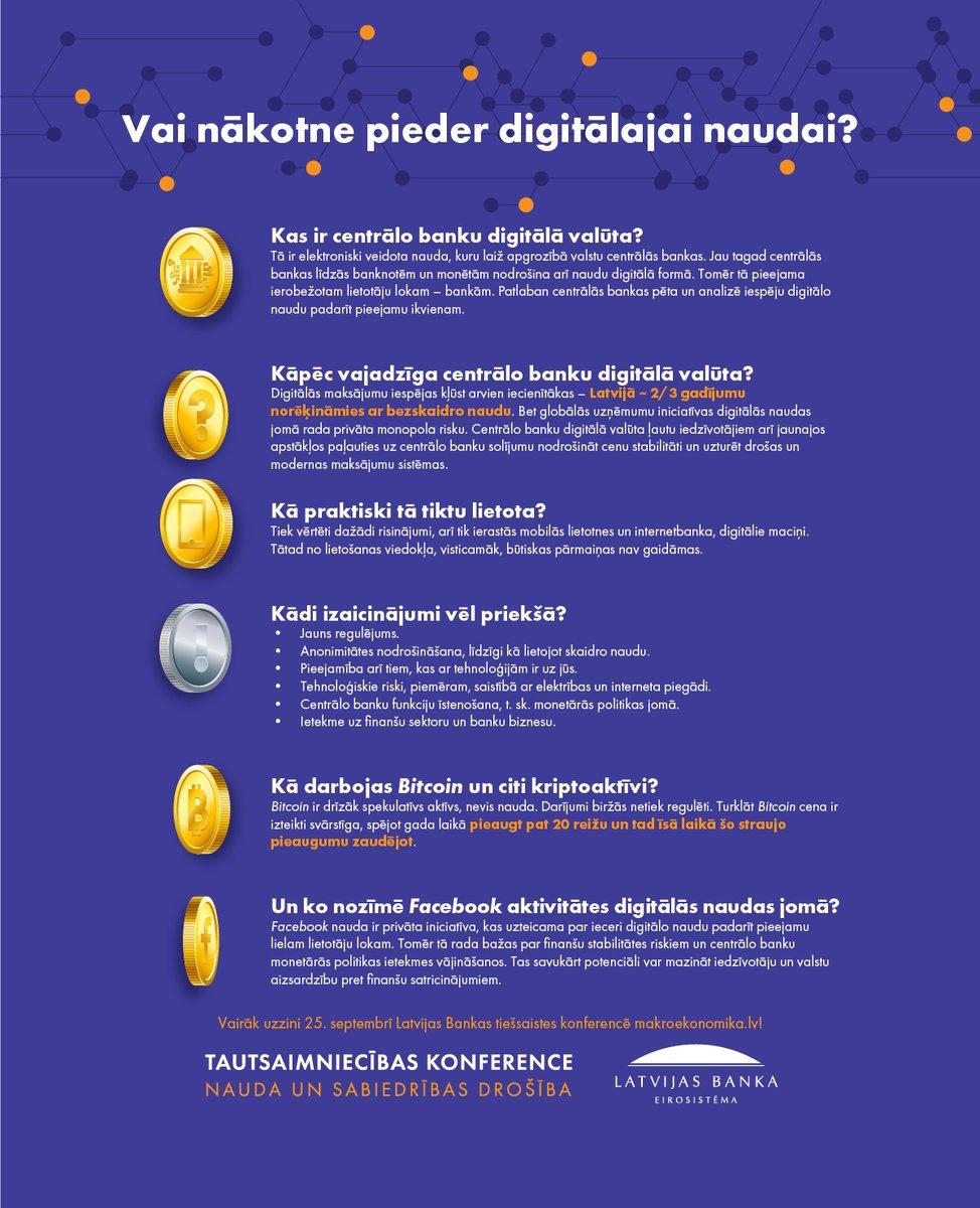 Top Veidi Kā Nopelnīt Naudu Internetā - 13 Veidi, Kā Nopelnīt Eiro Dienā! | baltumantojums.lv