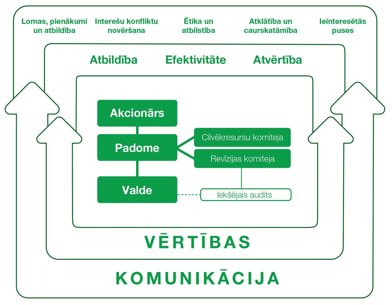 binomālās opcijas vērtības modelis)