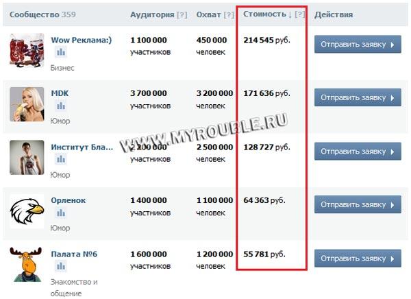 farpost ieņēmumi internetā)