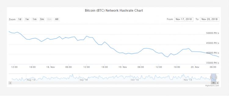 kā veikt Bitcoin svārstības