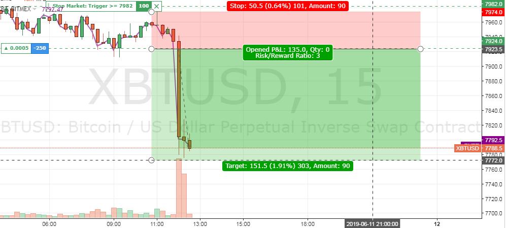 Bitcoin prognoze gada beigm