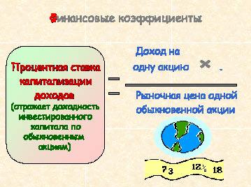 finansiālās neatkarības formula)