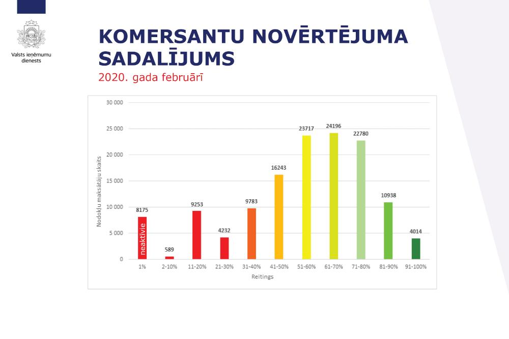 finansiālās neatkarības rādītājs rāda)
