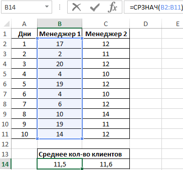 formula, lai aprēķinātu tendenču līniju ar