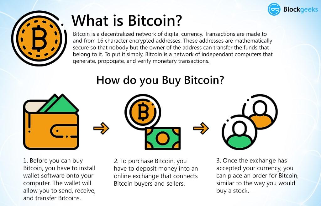 ieguldi to bitkoinos kā nopelnīt naudu tiešsaistes programmēšanā