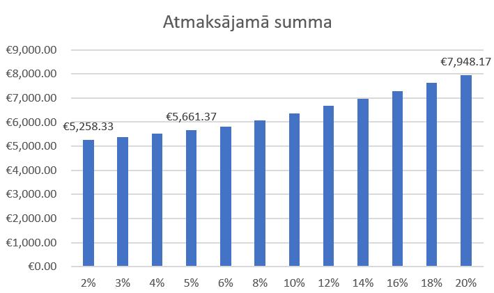 binārā opcijas pārskata frontstocks simboliska cena