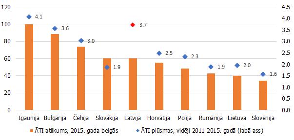Veidus Kā Ieguldīt Naudu Lai Gūtu Peļņu Pirmie soļi investēšanā | Swedbank blogs