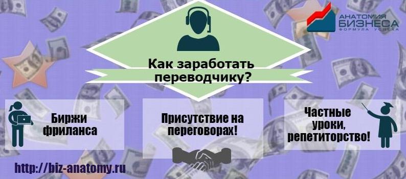 internets kā līdzeklis, lai nopelnītu)