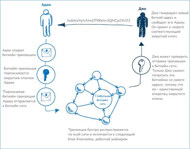 Bitcoin Loophole Bitcoin Loophole Kas tas ir?