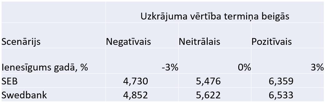 kvantitatīvs tirdzniecības modelis)