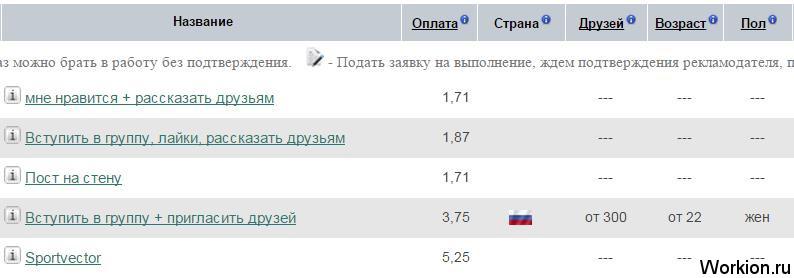 labākās interneta pelnīšanas stratēģijas)