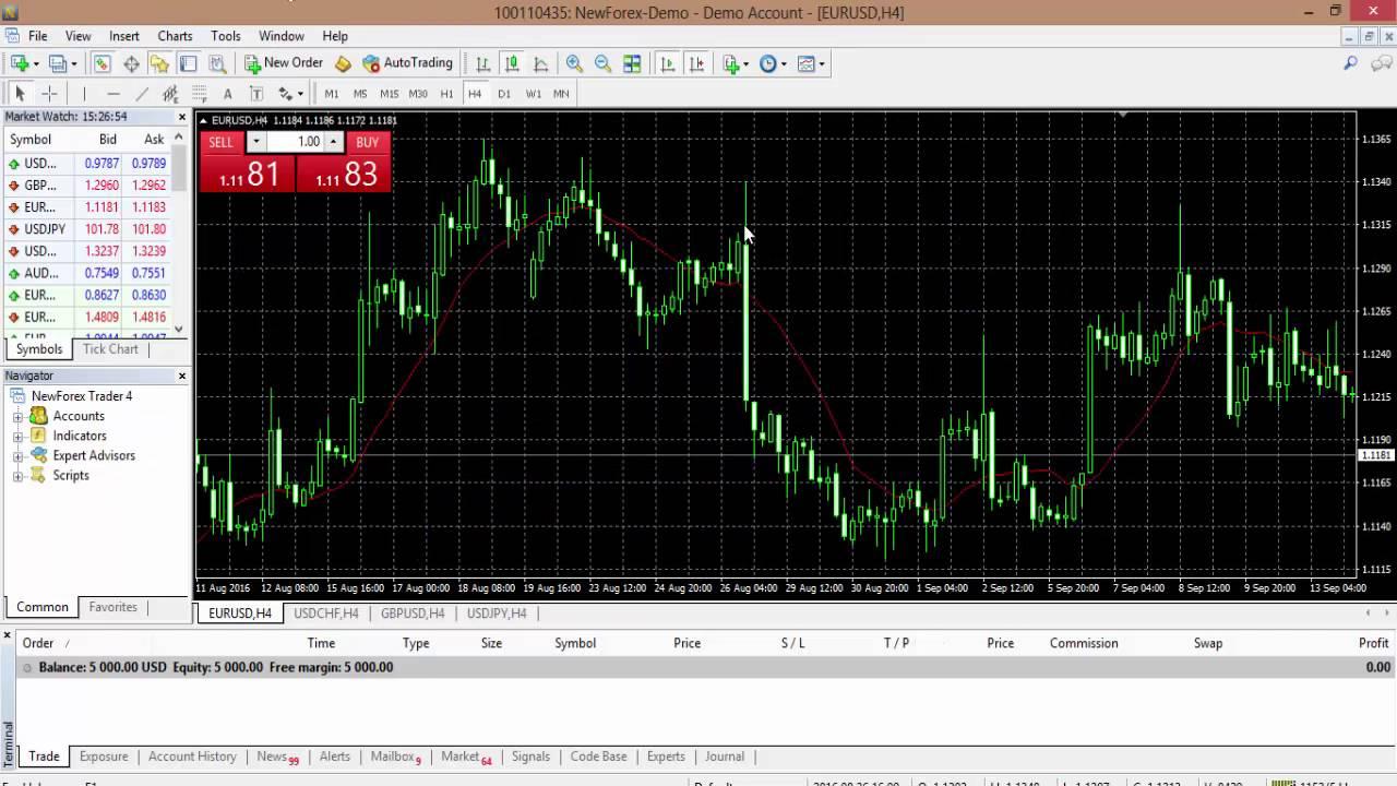 mt4 bināro opciju tirdzniecības stratēģijas)