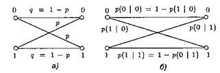 opciju binomālais modelis ir)