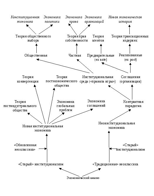 opciju teorija īsumā)
