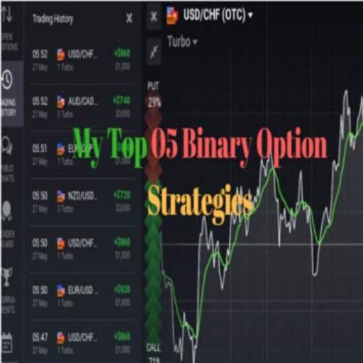 otc bināro opciju tirdzniecības stratēģija