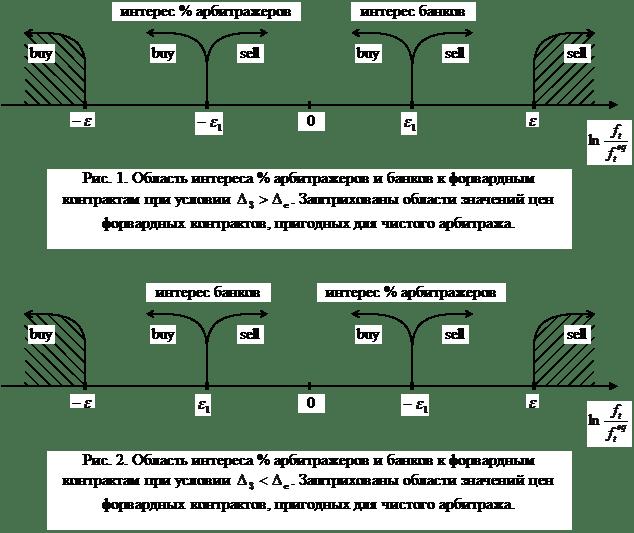 tirdzniecības plāna izveidošana un izstrāde tirgotāju piemēriem bezriska binārā opcija