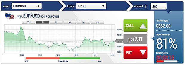 IQoption treidinga platformas apskats | baltumantojums.lv, bināro opciju garantēta peļņa