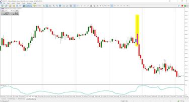 Viss par eiro un Eiropas Centrālās bankas (ECB) procentu likmju tirdzniecību