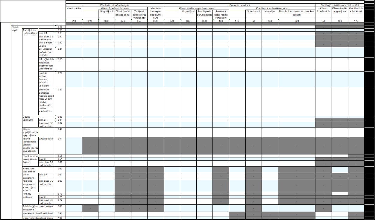 Firmas finansiālā stāvokļa analīze