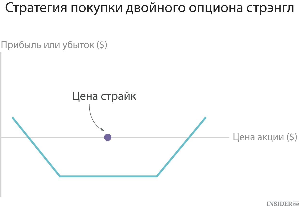 bināro opciju pagrieziena punkta stratēģija libertex binārās opcijas