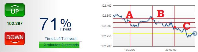Pyramiding Stratēģija - Diena Tirdzniecība - Svarīga informācija Par Day Trading Penny Stock