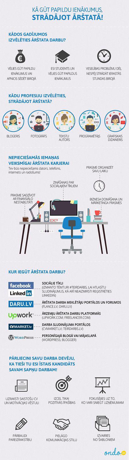 tiešsaistes ienākumu shēmas