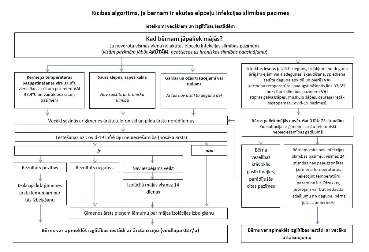 tirdzniecības mācību algoritms