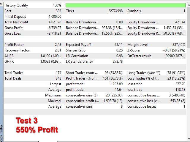 Universe Trading Ltd.
