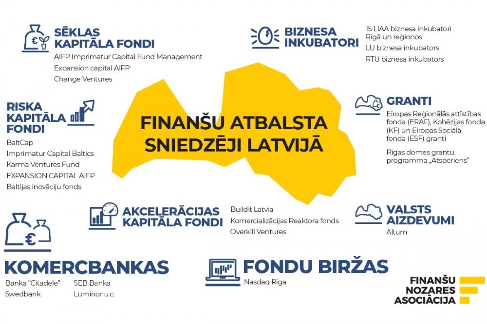 MK apstiprina Stratēģiju Latvijai Covid krīzes radīto seku mazināšanai | Ministru kabinets